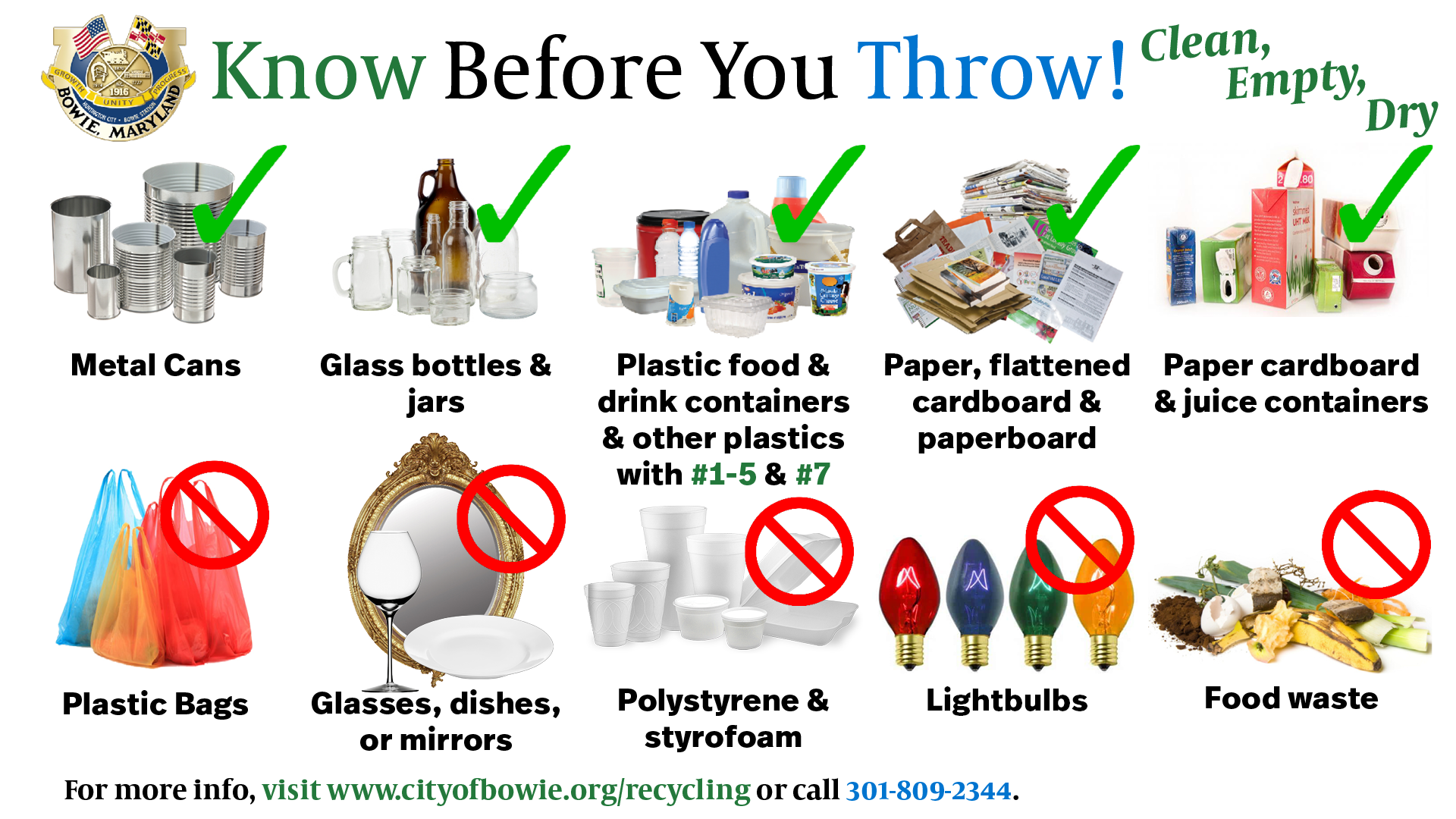 Know Before You Throw
