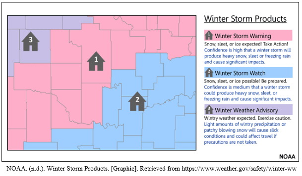 WinterStorm Warning